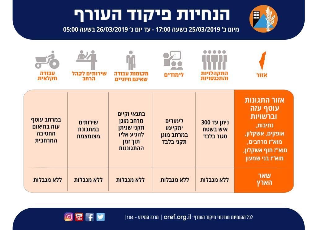 """Photo of צפו: ראש עיריית רמת גן הכריז על פתיחת המקלטים הציבוריים בעיר. מצטרף לת""""א וראשל""""צ במרכז"""