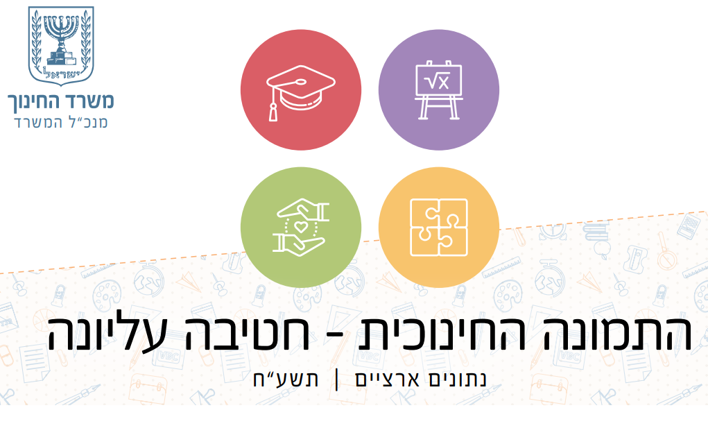 "Photo of ""התמונה החינוכית"" בחטיבות העליונות בישראל לשנת תשע""ח – יש במה להתגאות"