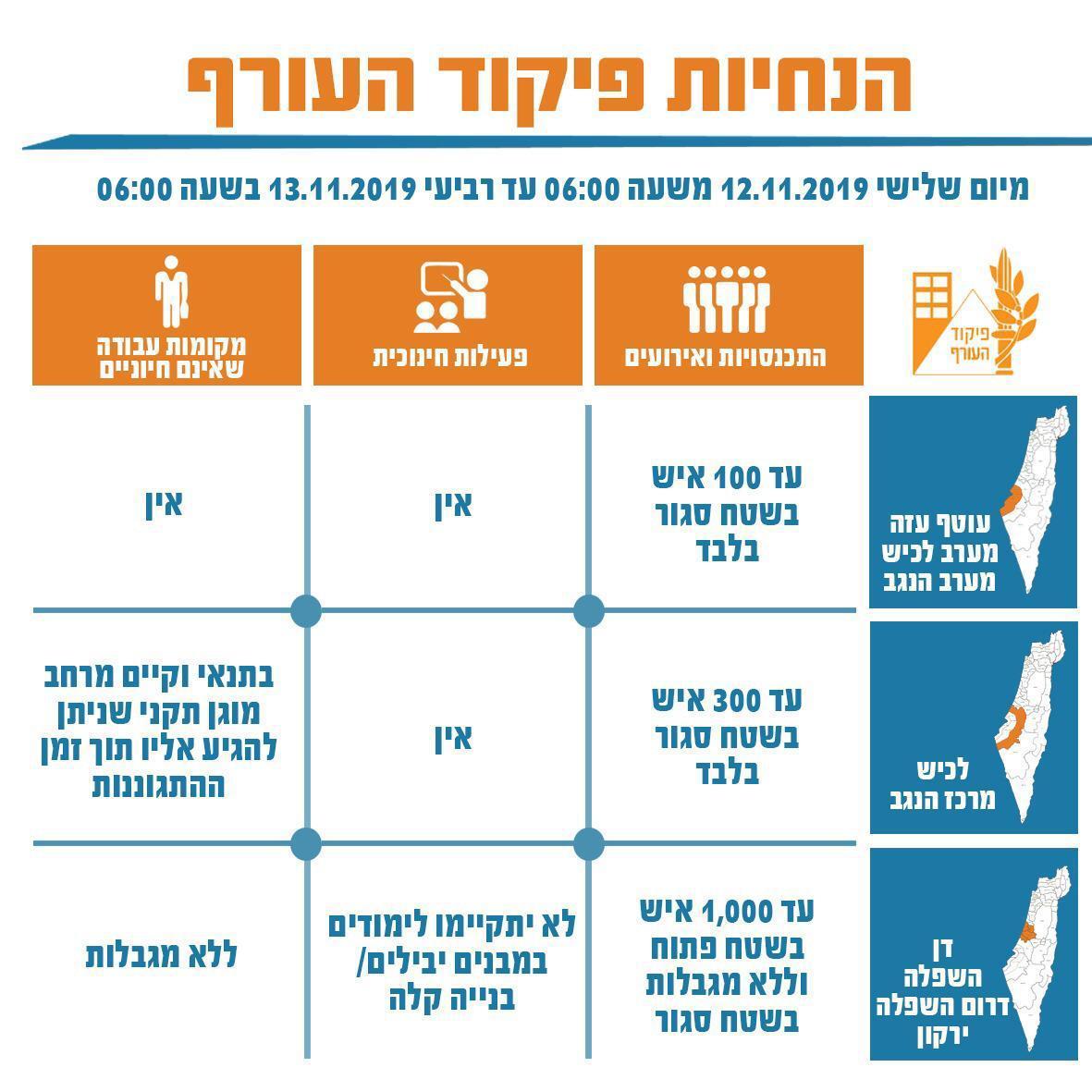 Photo of עיריית רמת גן הכריזה כי בשל המצב לא יתקיימו היום לימודים בכל מוסדות החינוך. כל המקלטים הציבוריים נפתחו בעיר