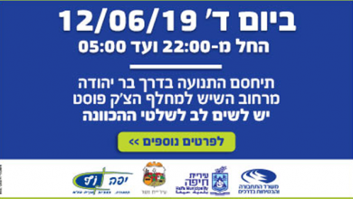 Photo of לתשומת לב הנהגים: התנועה בדרך בר יהודה תיחסם ביום ד' בין השעות 22:00 ל 05:00 בבוקר
